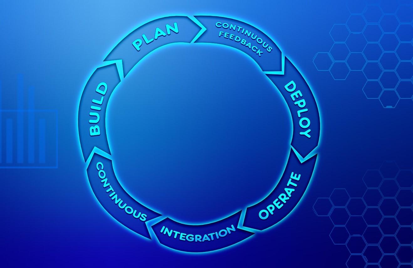 Transformação digital impulsiona busca por metodologias ágeis